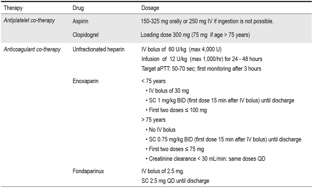 Recommendations for an efficient and safe use of fibrinolytic agents