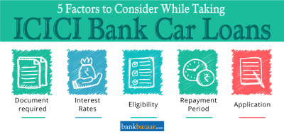 ICICI Bank Car Loan @ 9.10% Low Interest Rate, 10 Feb 2019