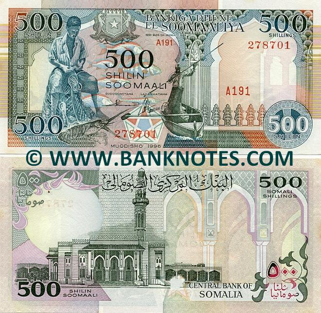 Somalia Money Currency