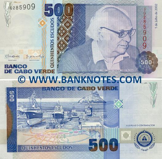 banco cv