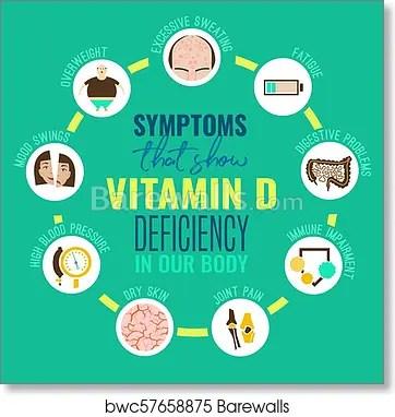 Art Print of Vitamin D deficiency icons Barewalls Posters  Prints