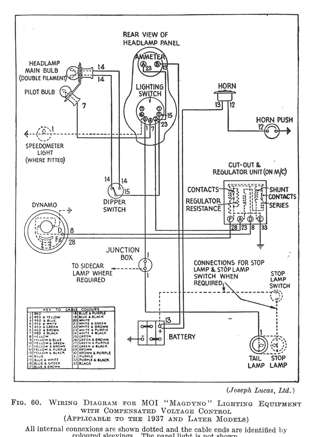 ariel arrow colour motorcycle wiring diagram