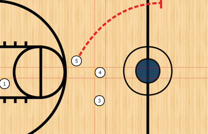 Drawing Basketball Plays with CoachYouth Basketball Playbook