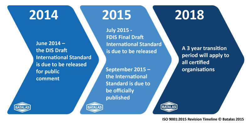 ISO 90012008 Awareness Presentation By Leo Via Slideshare Asics   Logistics  Officer Job Description