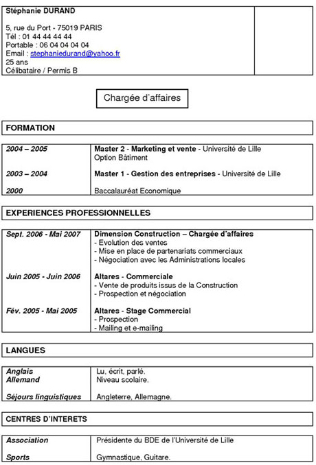 exemple de cv anti chronologique