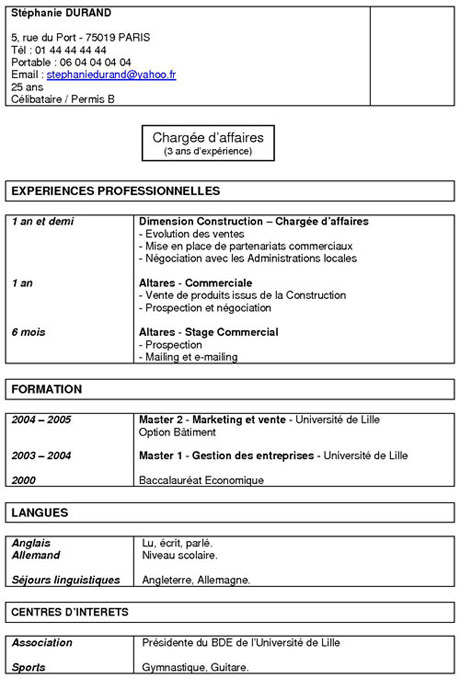 exemples de cv fonctionnel