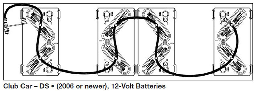 1981 Club Car Battery Wiring Diagram 36 Volt Index listing of
