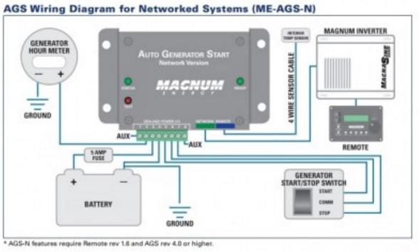 Magnum Energy Auto Generator Start \u2013 Network ME-AGS-N - Battery Pete