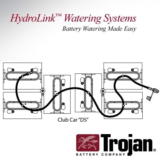 Trojan T 1275 Wiring Diagram - Data Wiring Diagrams