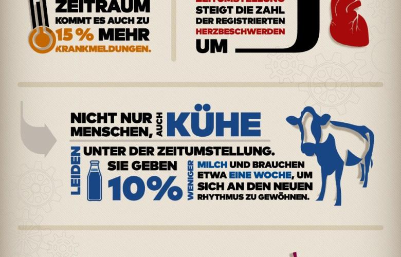 infografik_4545_zeit_fuer_zeitumstellung_n