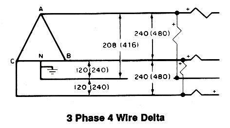 3 Phase Delta Wiring Diagram 120 240v Wiring Diagram Library