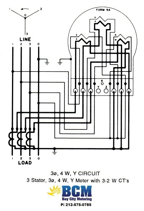 meter socket wiring types and diagrams