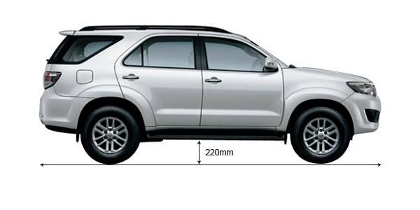 BEST Highest Ground Clearance SUV Comparison Chart - BazTro