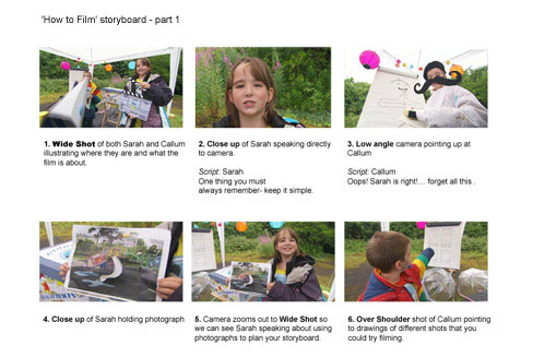BBC - My Place My Space - Promote Your Day Out with film  Sample - photography storyboard sample