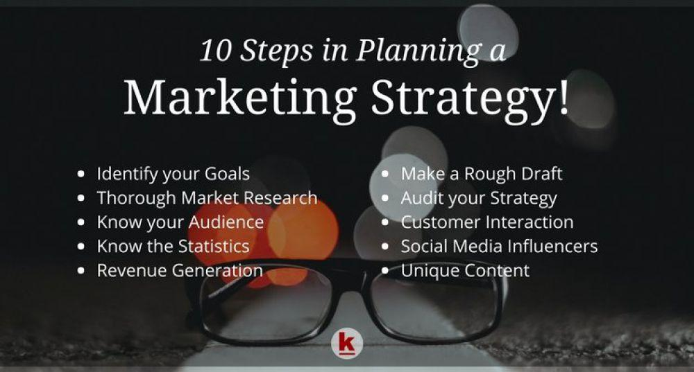 How to Plan a Marketing Strategy for your Business?