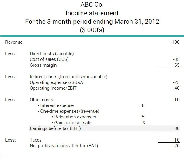 What are earnings before tax BDCca
