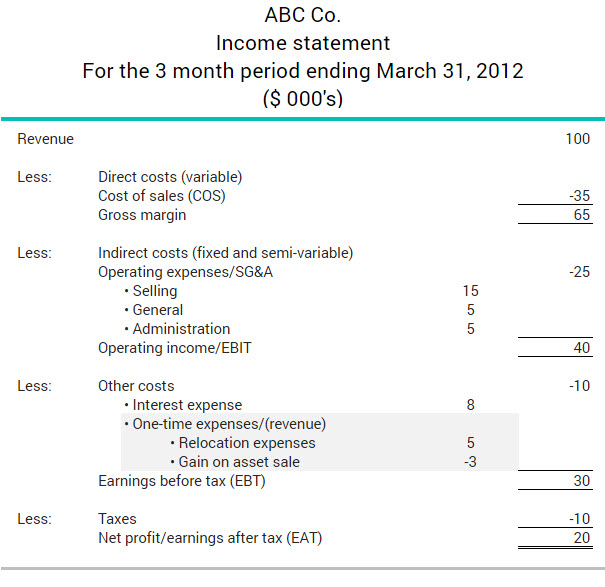 What are one-time expenses/revenues BDCca