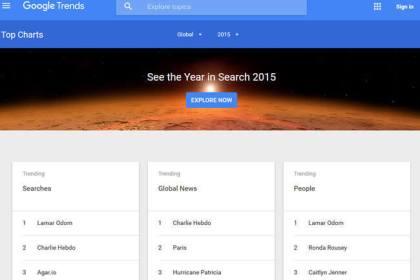 Google Trends List For 2015