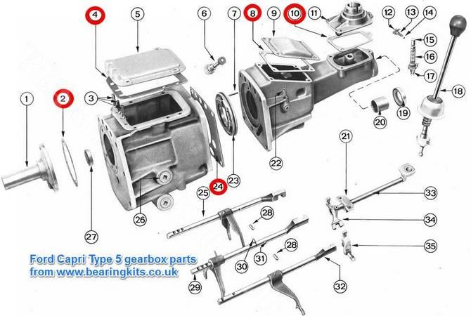ford 2 3 turbo kit