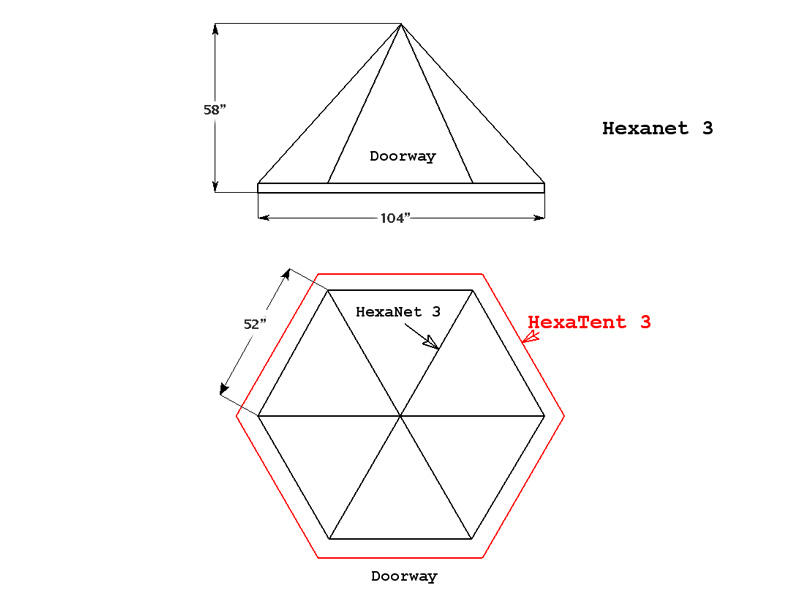 Product Hexanet 3 Page