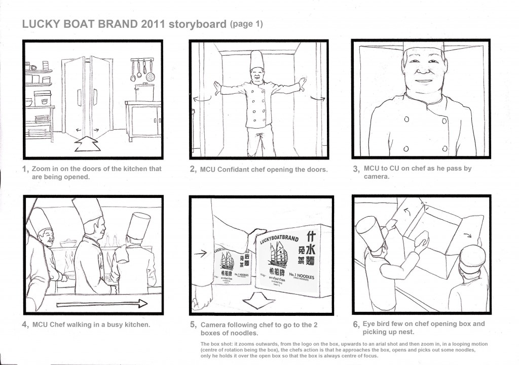 commercial storyboard examples - Ozilalmanoof - commercial storyboards