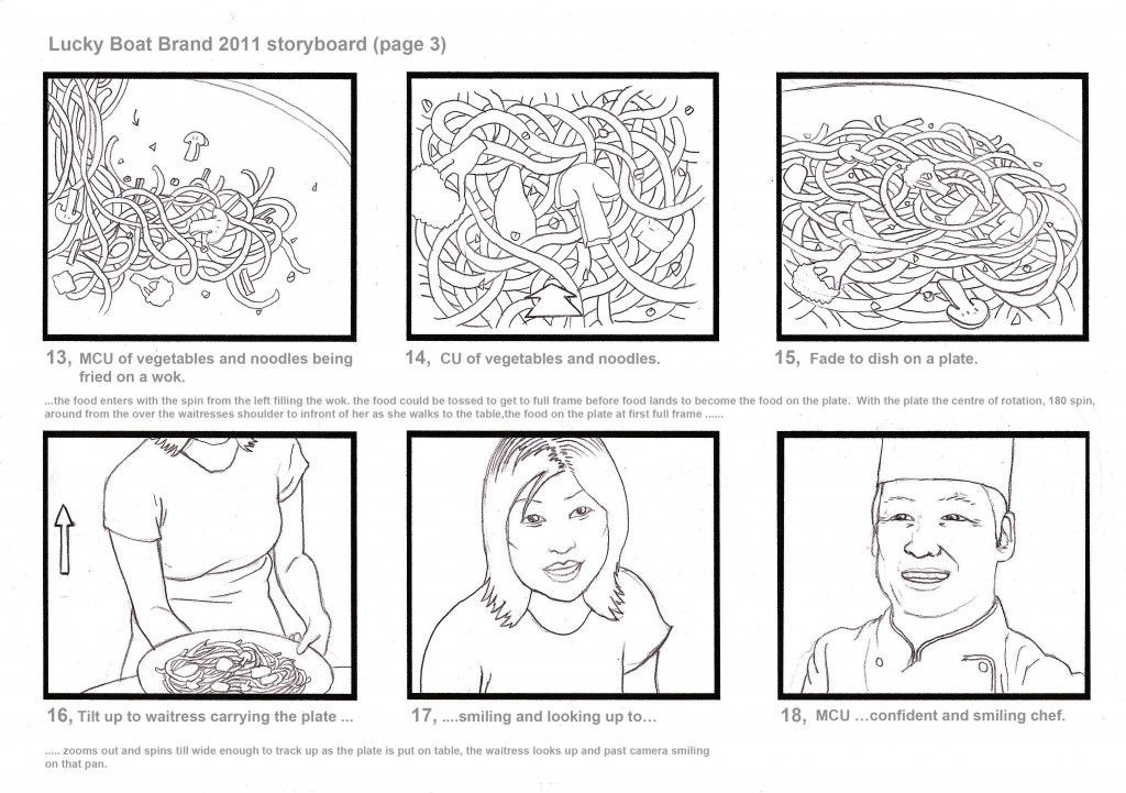 storyboard commercial example - Ozilalmanoof - commercial storyboards