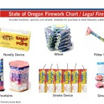 Tualatin Valley Fire & Rescue: Got Fireworks? Keep it Legal. Keep it Safe!