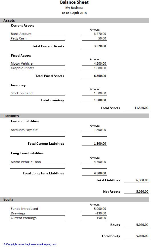 Sample Balance Sheet - accounting balance sheet template