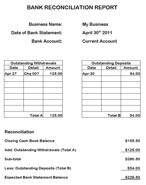 bank statement reconciliation form template
