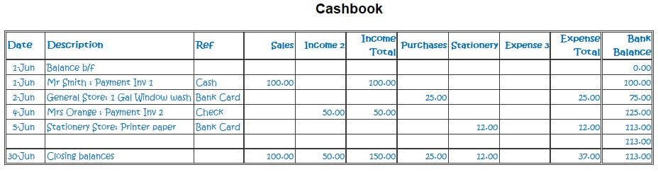 Bookkeeping Example of Business Transaction, Journal, Ledger, Report