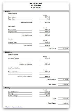 Accounting Balance Sheet - accounting balance sheet template