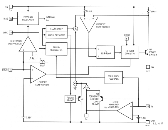 smps block diagram and working ppt
