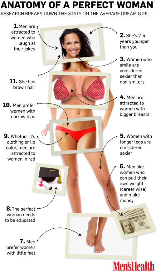 How To Be The Perfect Woman