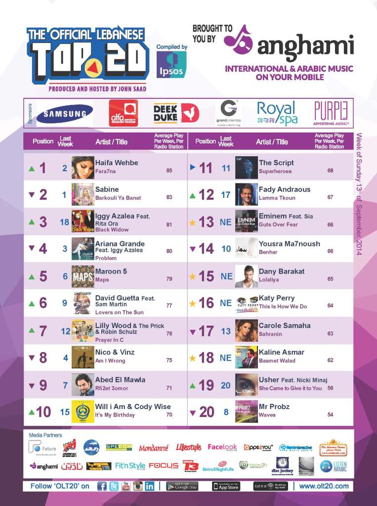 BeirutNightLife.com Brings You the Official Lebanese Top 20 the Week of September 14, 2014