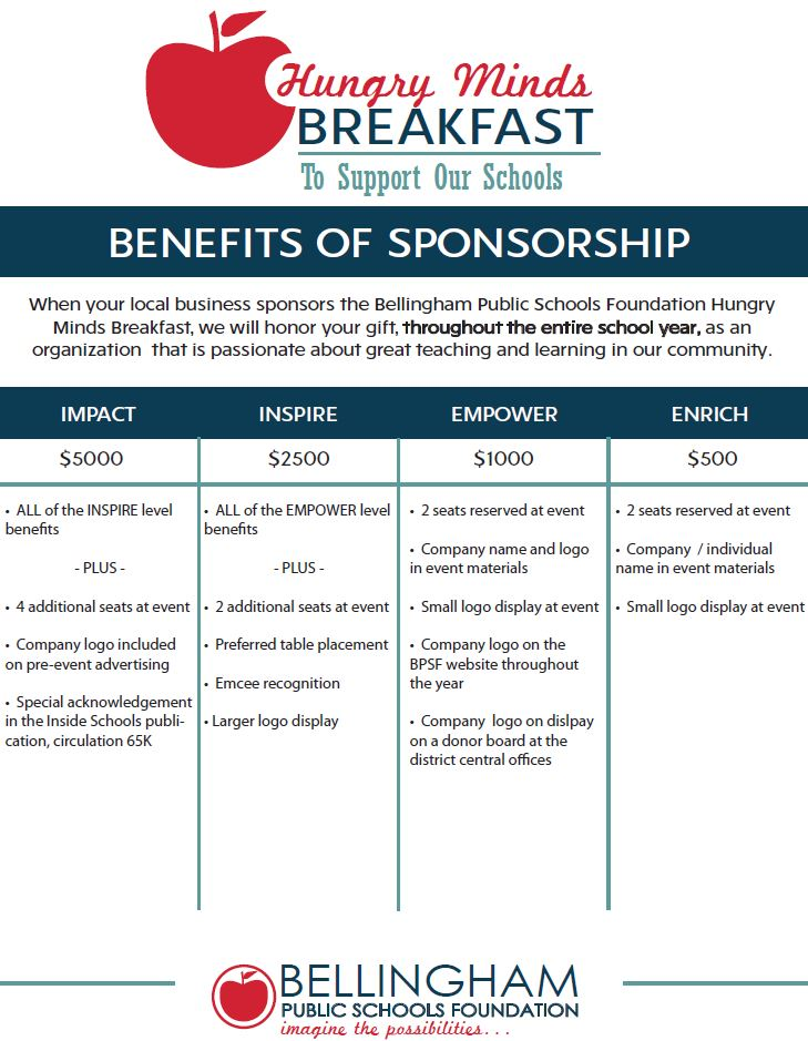 Hungry Minds Fundraising Breakfast - how to make a sponsor form