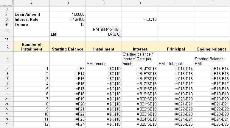 loan amortization tables excel - Intoanysearch - amortization table in excel