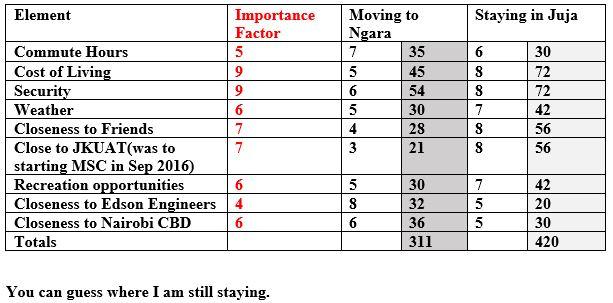 Balance-sheet close and decision making Benard Makaa