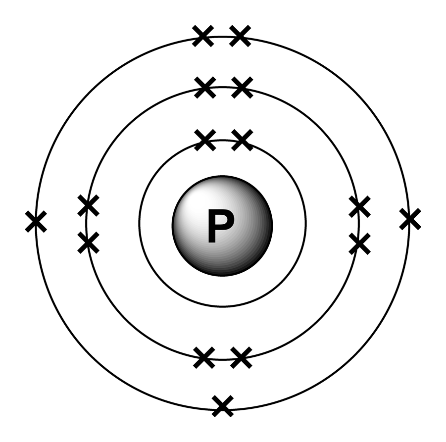 labeled diagram of nitrogen atom