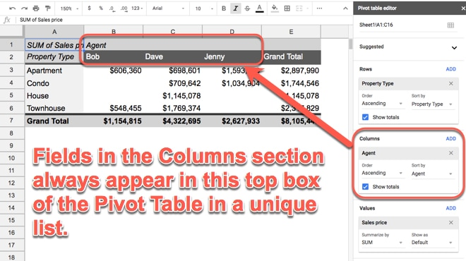Pivot Tables in Google Sheets A Beginner\u0027s Guide