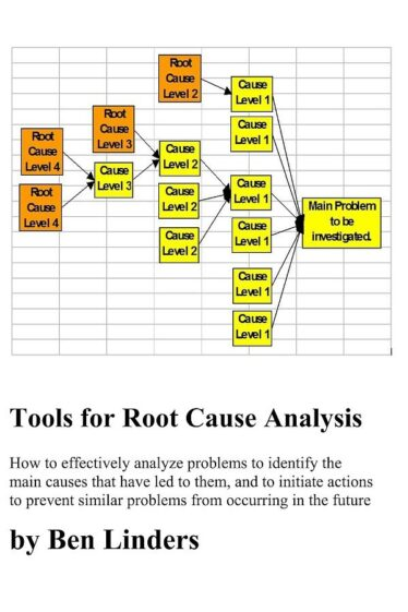 Tools for Root Cause Analysis (eBook) - Ben Linders - root cause analysis