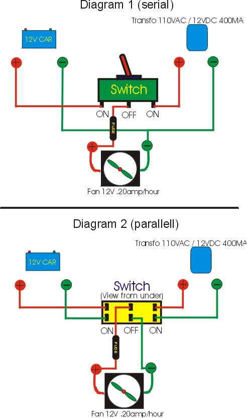 Wiring An On Off Switch Diagram Wiring Diagram
