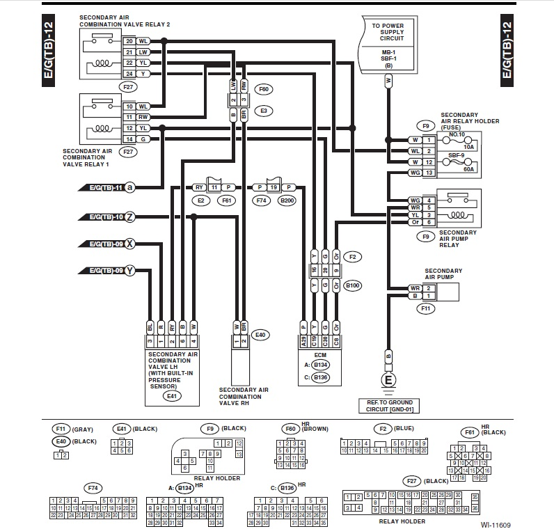 wiring diagram for subaru impreza