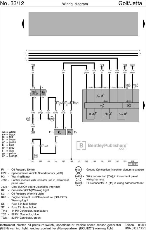 2001 Vw Jetta Wiring Diagram - Yvvoxuuessiew \u2022