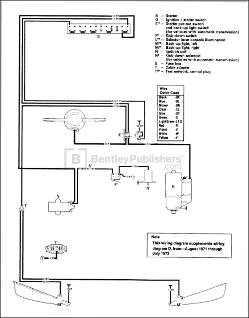 1970 karmann ghia wiring diagram pdf