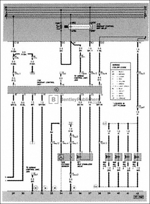 1990 Vw Cabriolet Wiring Diagram - Wiring Diagram Write