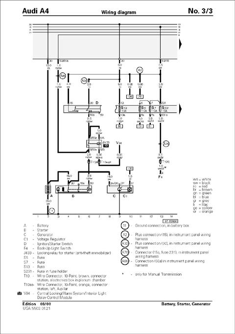 2000 audi a4 1.8t fuse box diagram