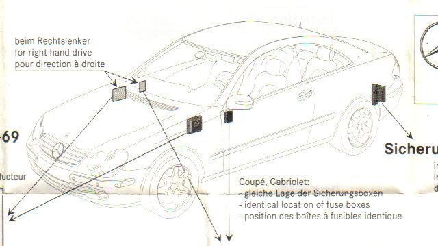 Clk Headlight Fuse Box circuit diagram template