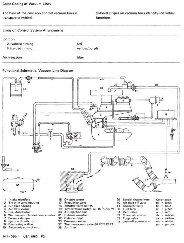 450sl Vacuum Diagram - Wiring Diagram Write