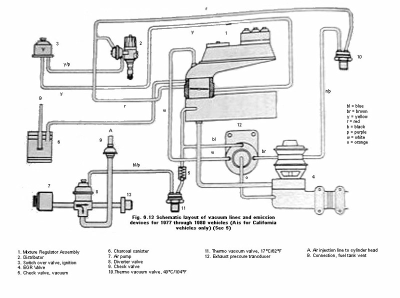 Firing Order Chevy 350 Distributor Wiring Diagram Electrical