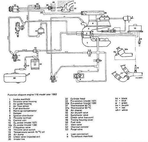 Mb 380sl Wiring Diagram Wiring Diagram